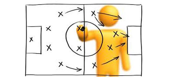estratégia calculo futebol